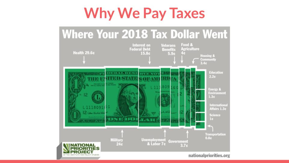 Why We Pay Taxes