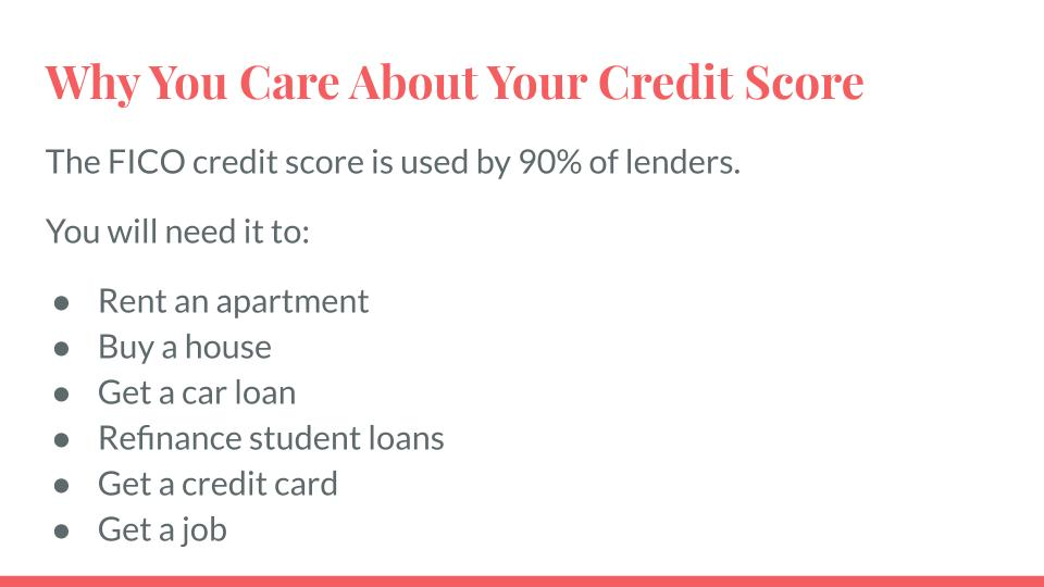 Why You Care About Your Credit Score