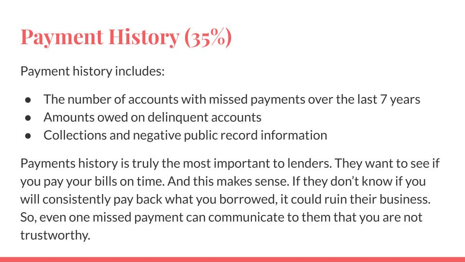 Payment History (Credit Score)